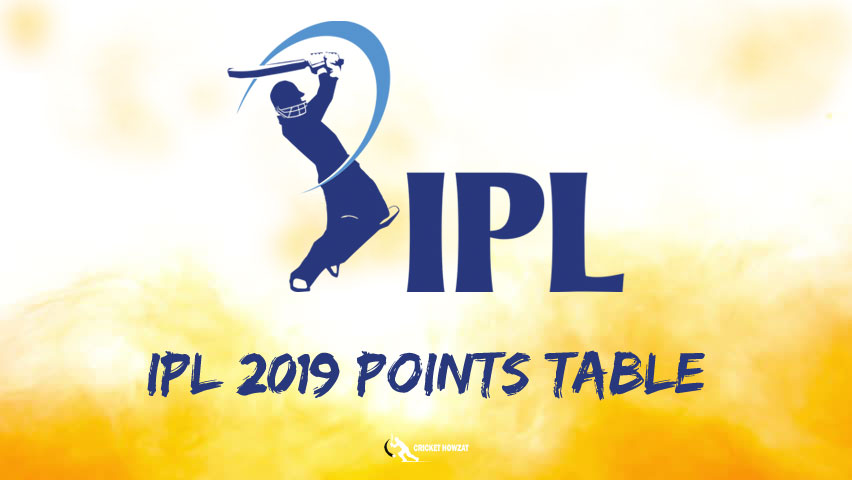 ipl-points-table